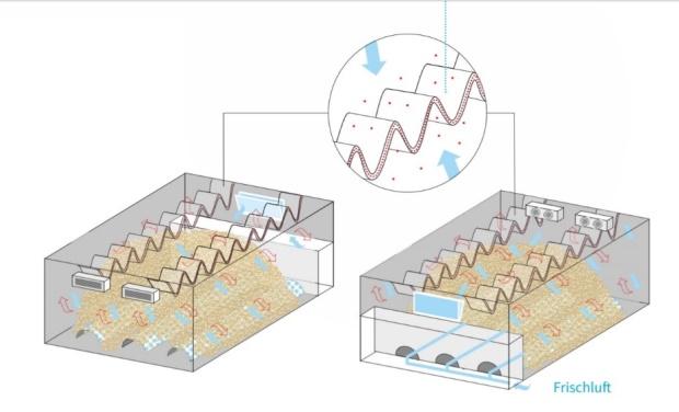 Drawing: EcoFoil -Storage